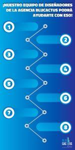 BluCactus Infografia
