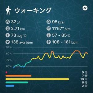 一駅歩いたご褒美は41円です