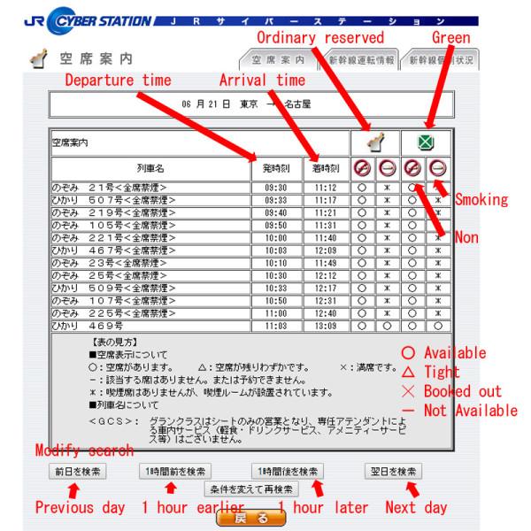 Sample result of Tokaido Shinkansen for Tokyo to Nagoya