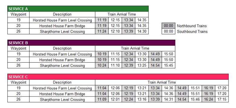 West Hoathly Timetable