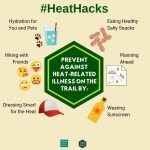 2519heat hacks