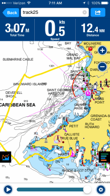 Quick passage from True Blue Bay to Grand Mal