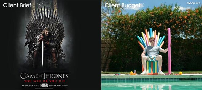 client-brief-client-budget-5