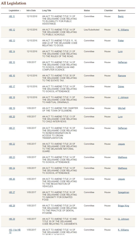 legislation-1-10-17