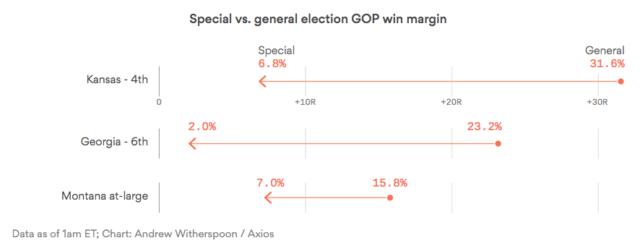 3-special-elections-e1495797282561