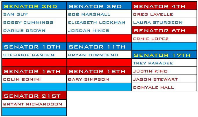 Senate.2018.PNG