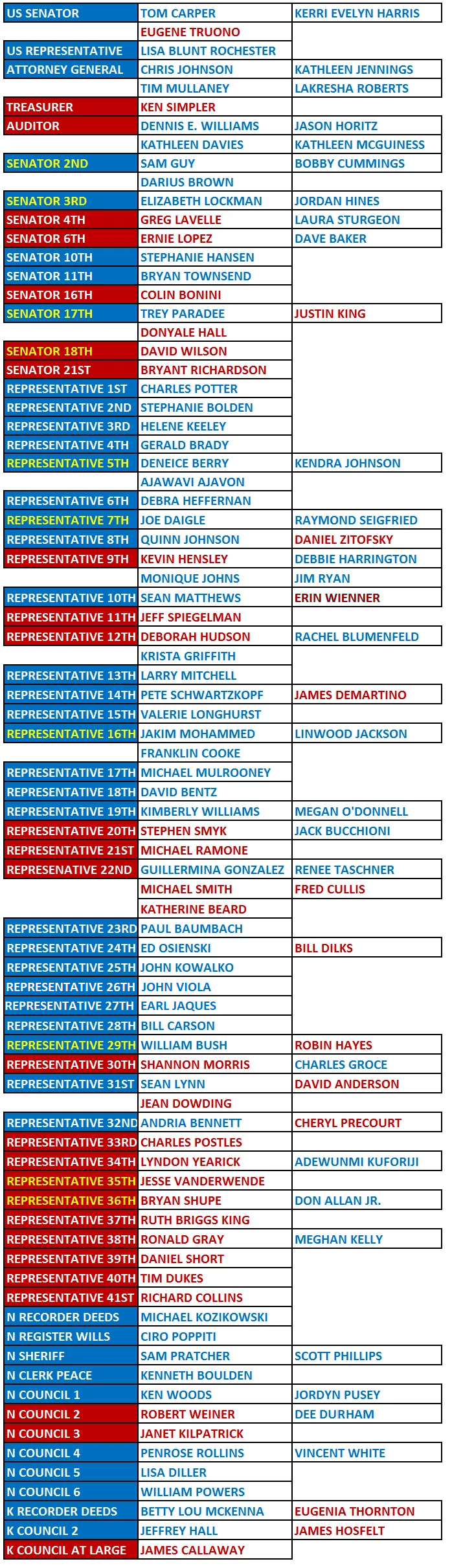 62.Candidates.png
