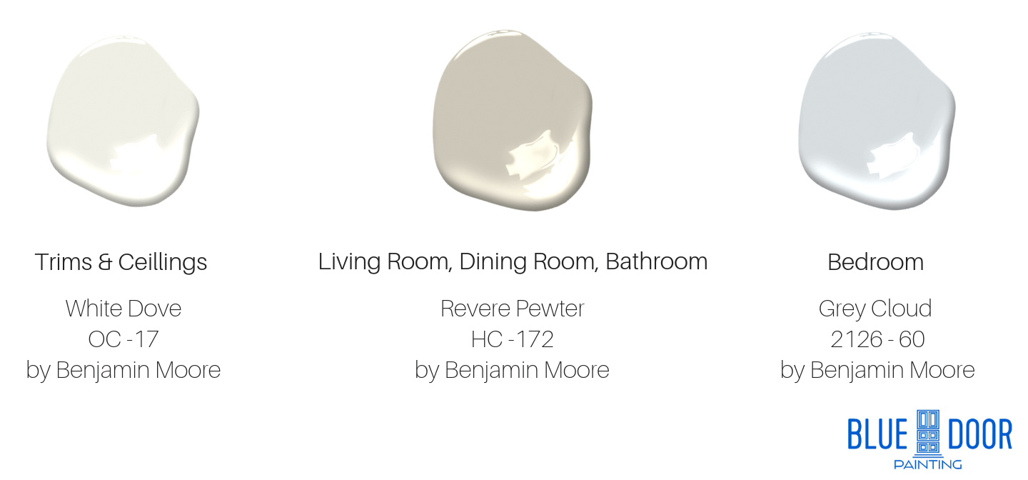 White Dove OC-17 by Benjamin Moore, Revere Pewter HC-172 by Benjamin Moore, Grey Cloud 2126-60 by Benjamin Moore, Chicago interior painting, home staging