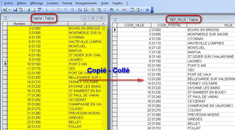GYNDATA : Remplir la table REF_VILLE avec la liste complète des codes postaux