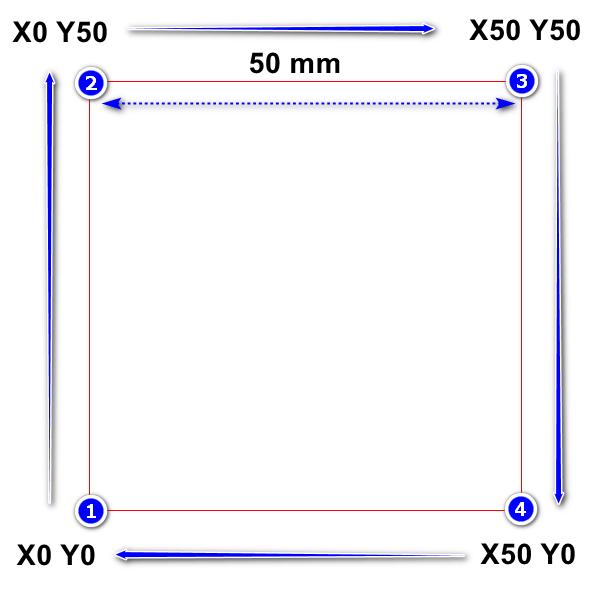 CNC-Laser : Ecriture simplifiée en G-CODE : Ex Carré - SQUARE/GCODE