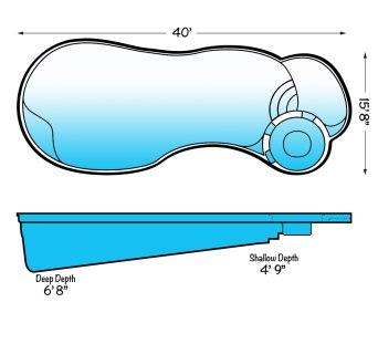 Allure-40'----Specs