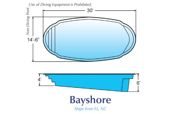 InGround Fiberglass Swimming Pool Shell for Sale in Michigan Bayshore