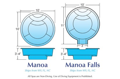 Manoa01