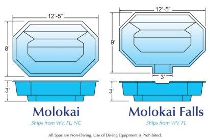 Molokai01