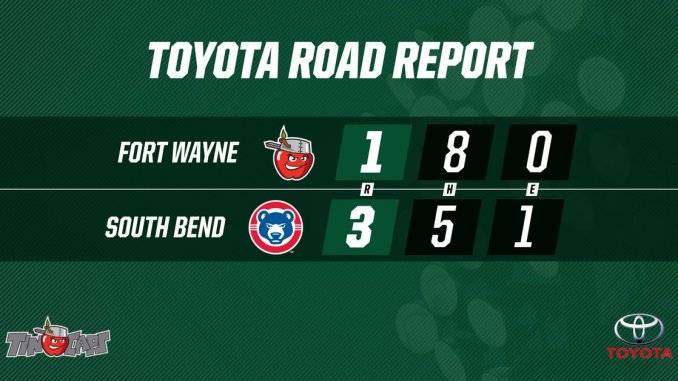 Cubs Take Three From TinCaps in Local Showdown