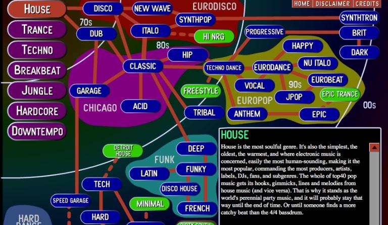 mapa elektronické muzzy