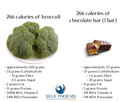 Vegetables comparison to chocolate bar