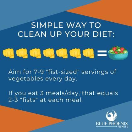 How many vegetables should I eat