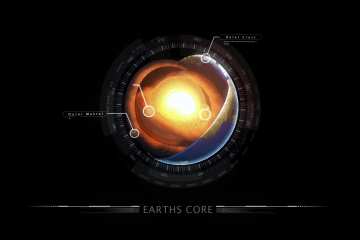 Earth's core Cinema 4D animation