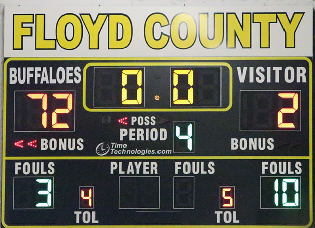 The scoreboard says it all.