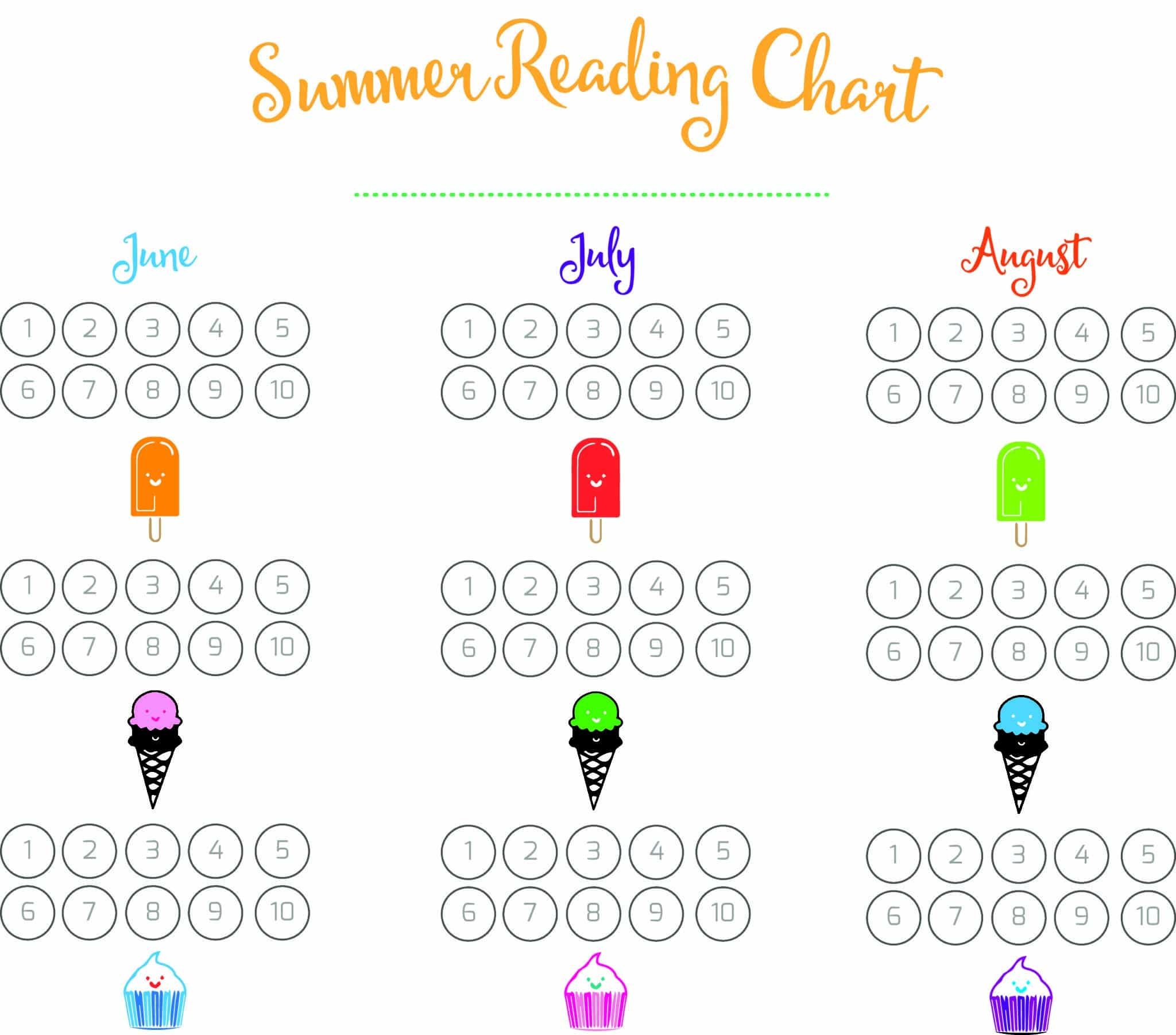 Kids Summer Reading Chart
