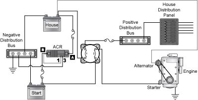 159766?resize\\\\\\\\\\\\\\\=399%2C202 blue sea 9009 switch wiring diagram systems gandul 45 77 79 119 Dual Battery Wiring Diagram at crackthecode.co