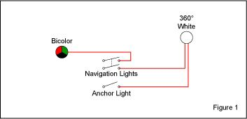 marine navigation lights wiring diagram wiring diagram carling rocker switches wiring diagram for boat livewells