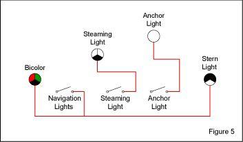 Scintillating marine light wiring diagram images best image wiring scintillating marine light wiring diagram images best image wiring asfbconference2016 Images