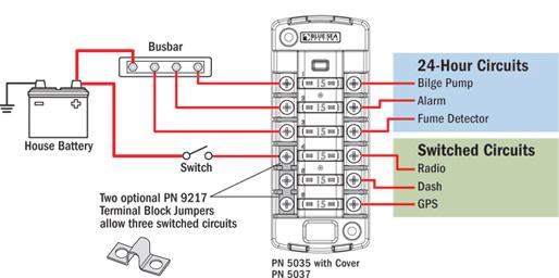 fuse panel wiring diagram  wiring diagram cycledesignb