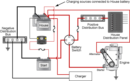 wiring diagram for boat battery charger wiring diagrams wiring diagrams literature for pro charge ultra marine battery