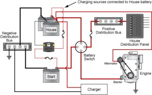Preventing Cycling in Battery Combiners, Voltage Sensitive