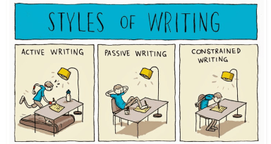 stylesofwriting