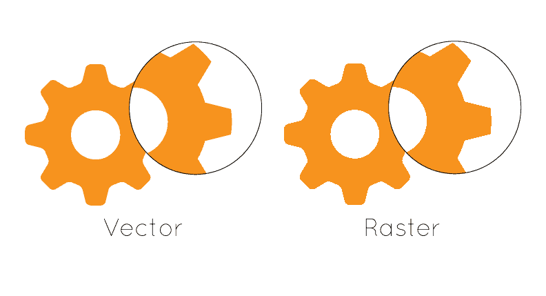 GRAPHIC DESIGNER RULES Raster Based Images