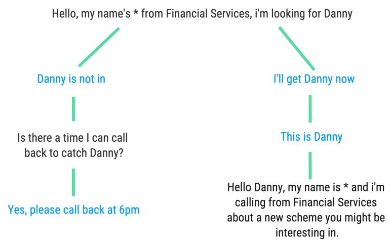 Call Script Flow Chart