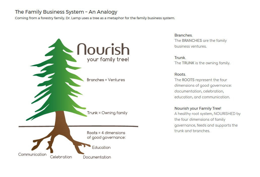 family-tree-analogy