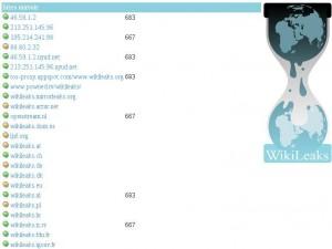 wikileaks mirrors