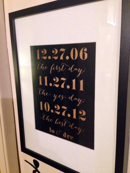 Important dates print. Image courtesy of Lorraine.