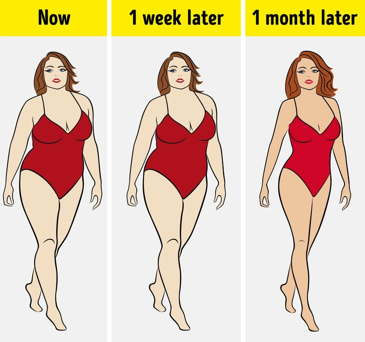 7 Best Weight Losing Tips That Will Work If Diets Will Not Work Anymore 4