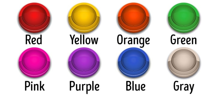 8 Buttons That Would Bring A Positive Change In Your Life The Answer Will Reveal Your Personality 2
