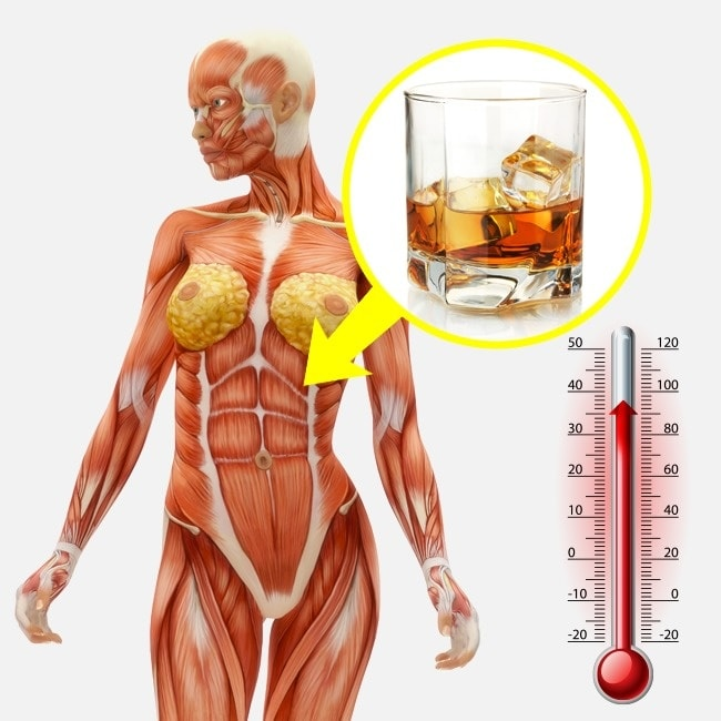 7 Myths Regarding Alcohol We Should Stop Believing 2