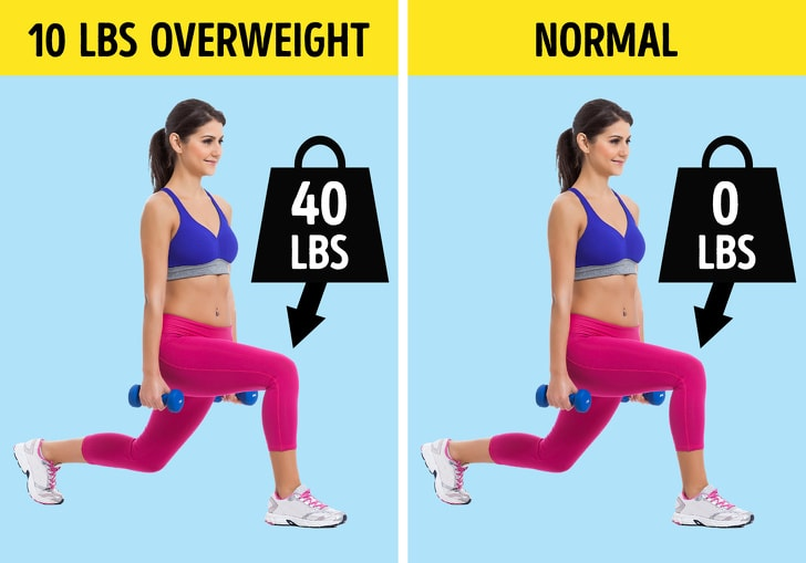 The Changes Your Body Undergo When It Comes To Losing Weight 4