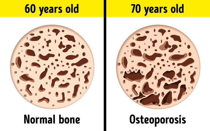 24 Changes That Take Place In A Human Body Every 10 Years 6