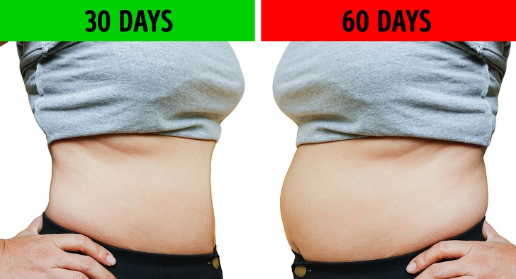 11 Effects Of Gaining Extra Weight On Your Body 9