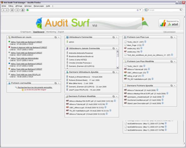 audit_dashboard
