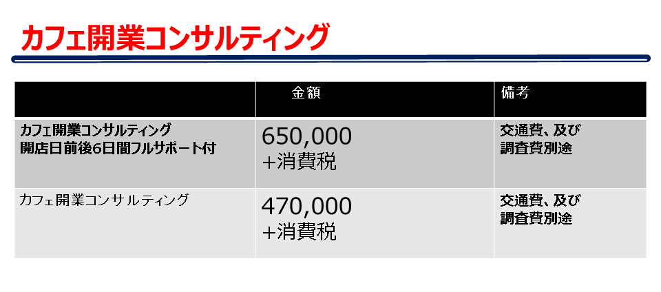 カフェ開業コンサルティング料金表