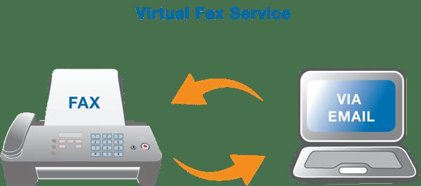 BMC_Networks_Virtuel-Fax