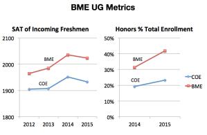 BME UG Metrics