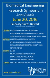 2016 Research symposium Agenda