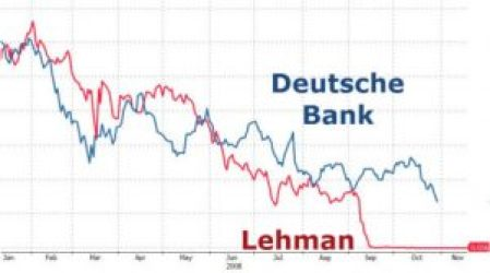 Silver - A Reliable Safe Haven | Deutische Bank and Lehman
