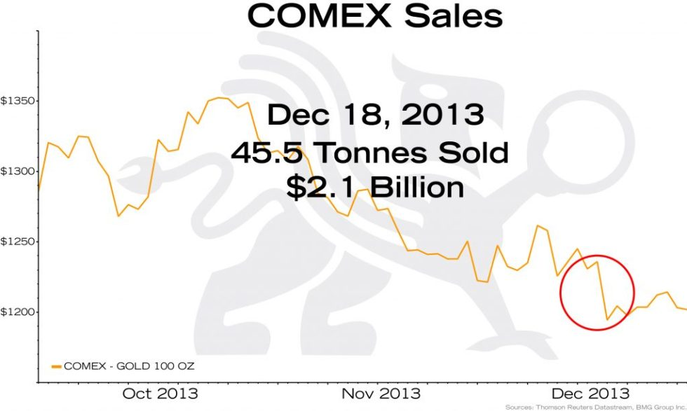 Macro Trend Changes for Gold in 2018 and Beyond   Empire Club of Canada Investment Outlook 2018   Takedowns December 2013